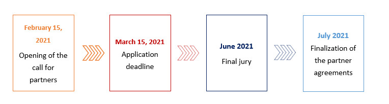February 15, 2021: Opening of the call for partners - March 15, 2021: Application deadline - June 2021 : Final jury - July 2021: Finalization of the partner agreements